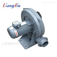 1.5KW全风原装CX-100A中压鼓风机