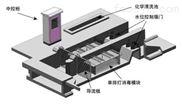 框架式紫外线消毒器厂家定制