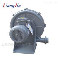 7.5KWHTB125-1005全风透浦式鼓风机