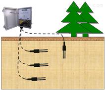 土壤墒情自动监测仪HM-TS400