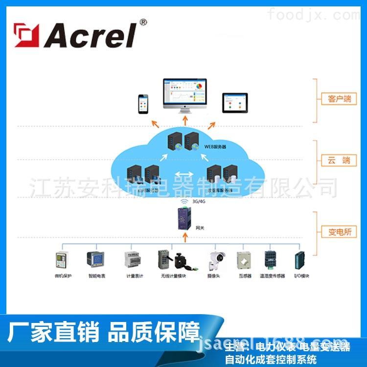 Acrelcloud-1000安科瑞变电所运维云平台