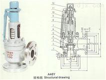 A48Y彈簧全啟式安全閥,永一廣東廣州總代理