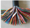 MHYAV 20*2*1/0.8礦用通信電纜
