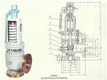 A48SH高溫高壓安全閥,永一閥門廣東廣州