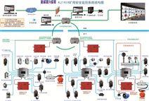 井下安全监测监控系统_矿井监测系统