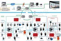 隧道安全监测监控系统_环境监测
