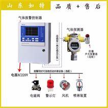 氨水罐区氨气报警器检测氨水泄漏报警装置