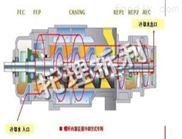 干式螺杆真空泵_罗茨泵_水冷式真空机组