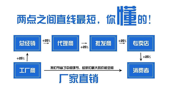 <strong>新品热卖连续式锅巴油炸机性价比高</strong>